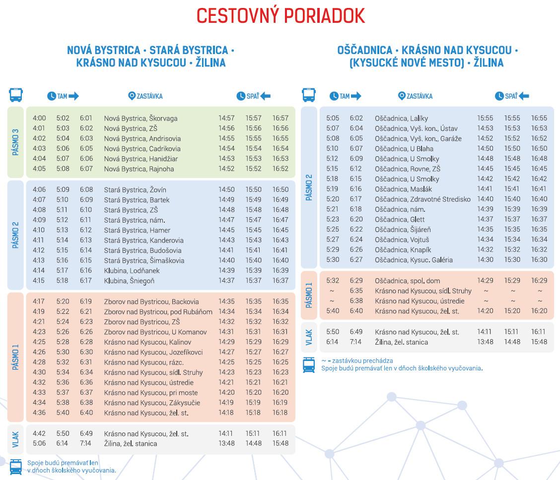 Všetky autobusové spoje a príchody odchody vlakov nájdete vypísané nižšie v  cestovnom poriadku. c35f2597347